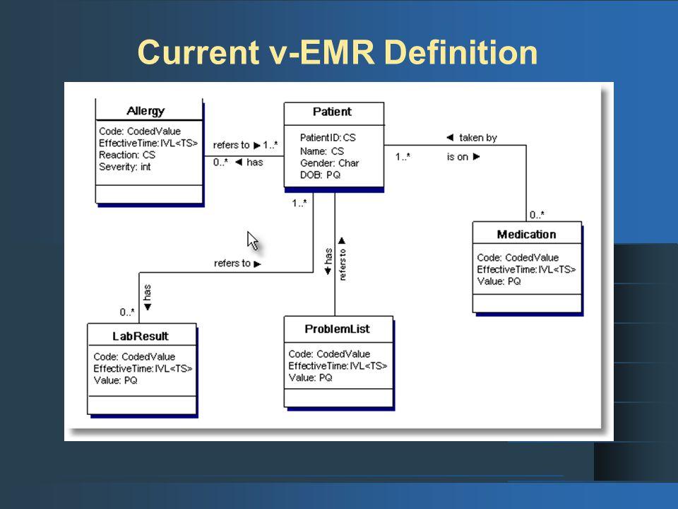 Current v-EMR Definition