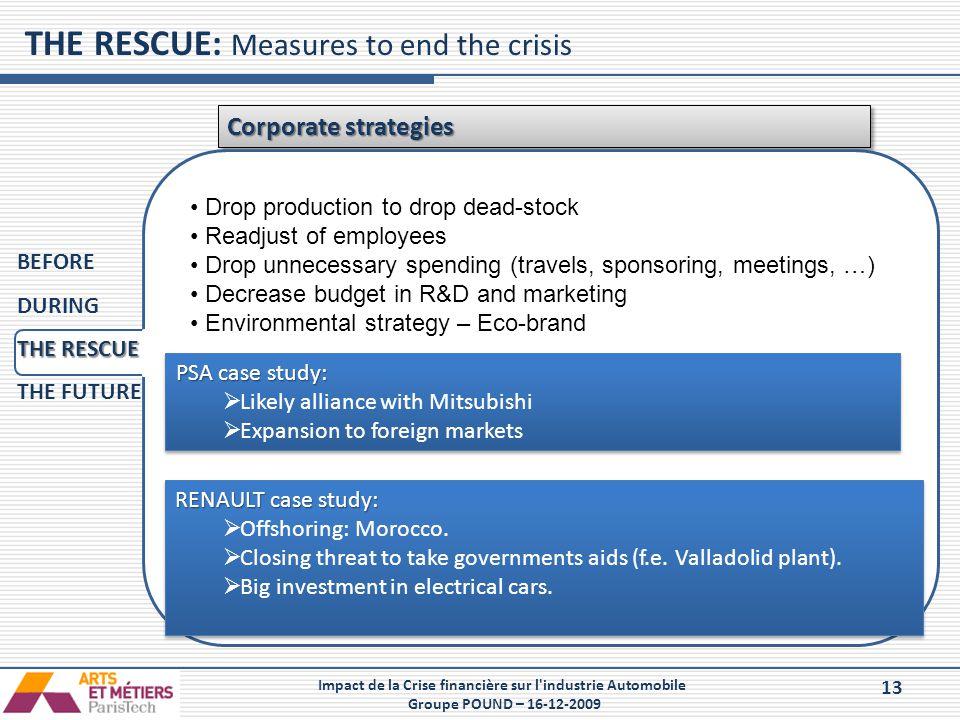 13 Impact de la Crise financière sur l'industrie Automobile Groupe POUND – 16-12-2009 THE RESCUE: Measures to end the crisis Corporate strategies  ef