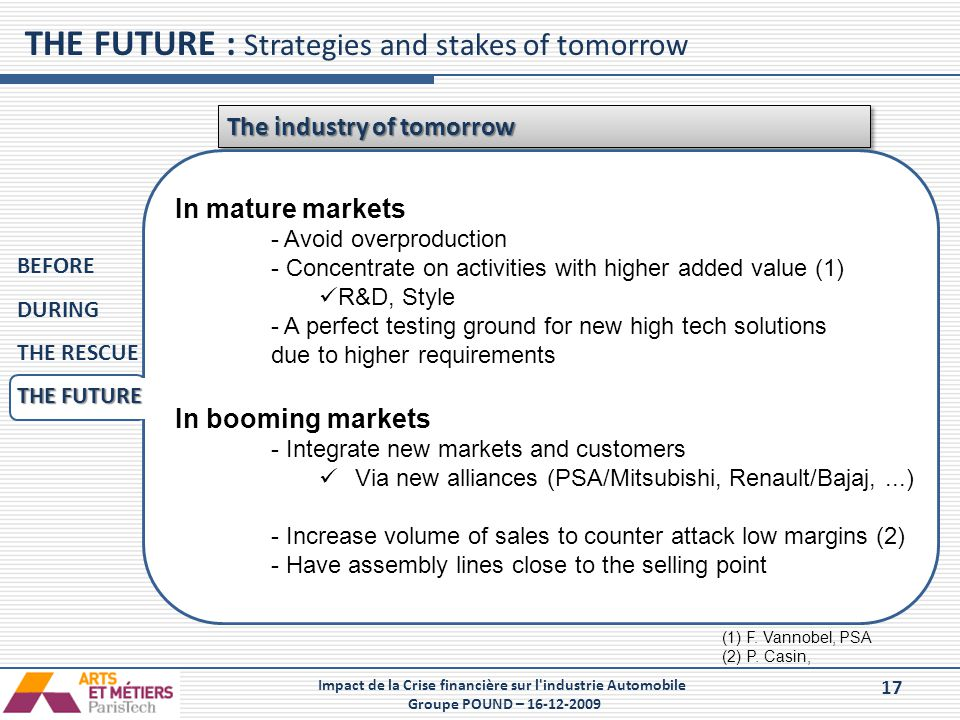 17 Impact de la Crise financière sur l'industrie Automobile Groupe POUND – 16-12-2009 THE FUTURE : Strategies and stakes of tomorrow The industry of t