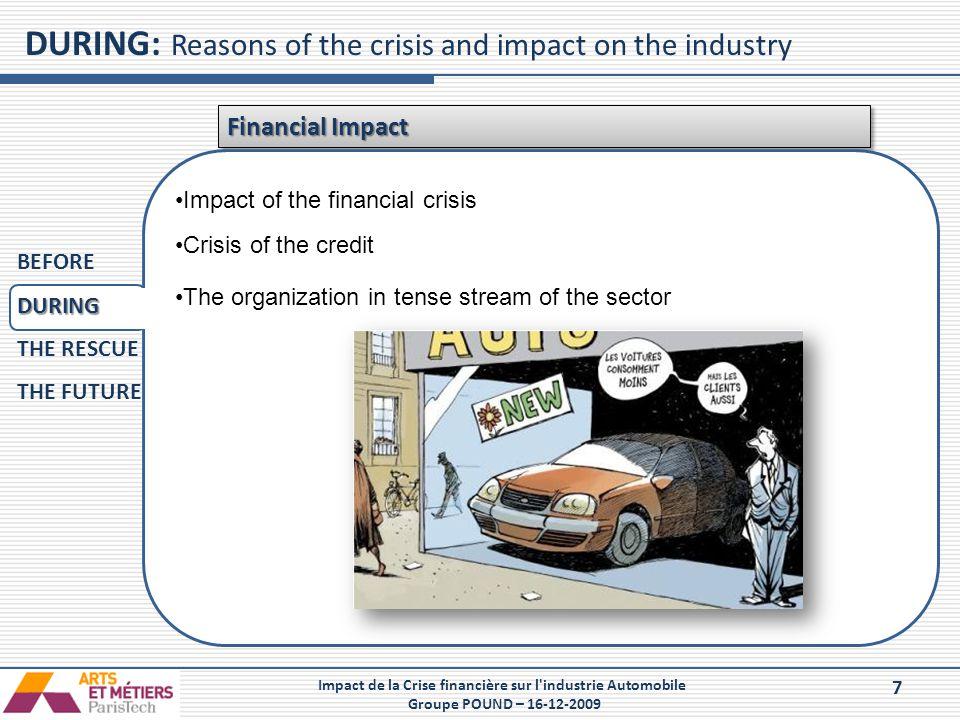 7 Impact de la Crise financière sur l'industrie Automobile Groupe POUND – 16-12-2009 DURING: Reasons of the crisis and impact on the industry Financia
