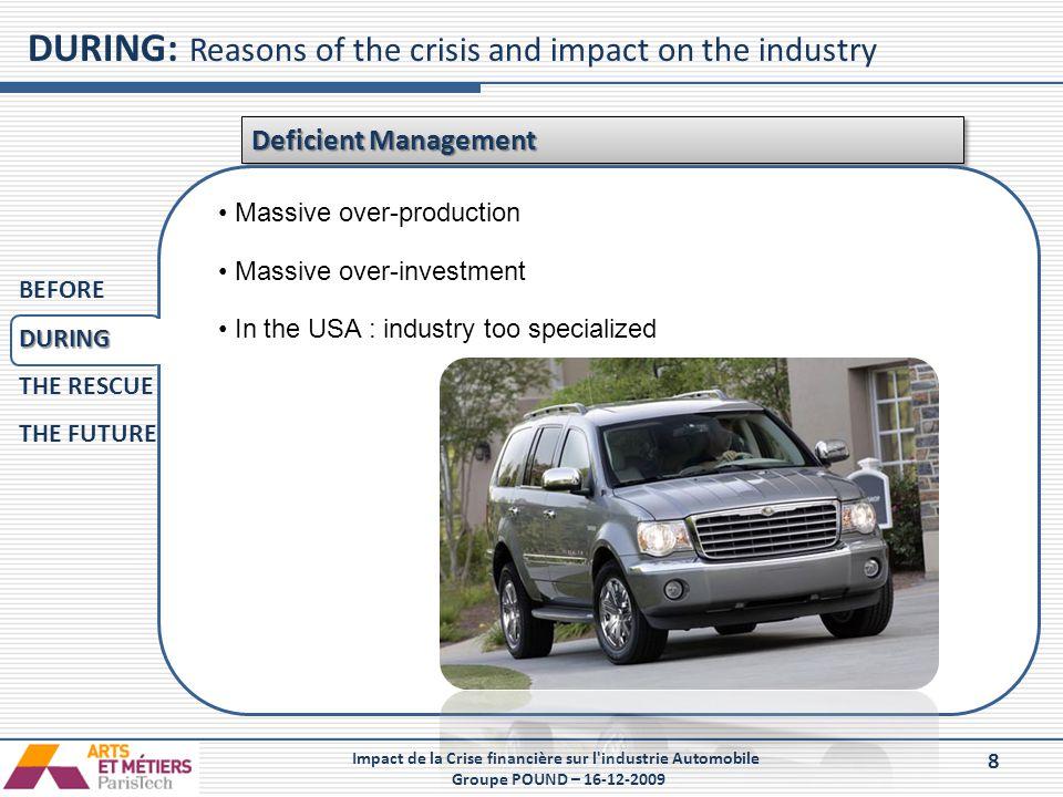 8 Impact de la Crise financière sur l'industrie Automobile Groupe POUND – 16-12-2009 DURING: Reasons of the crisis and impact on the industry Deficien