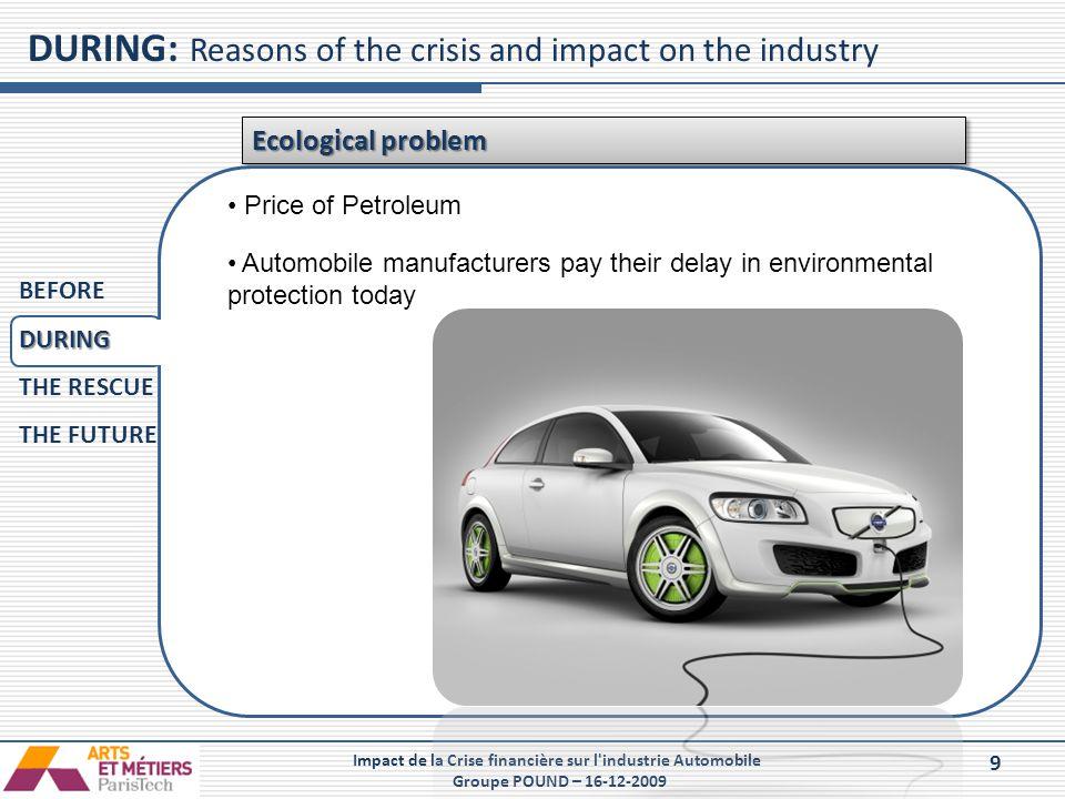 9 Impact de la Crise financière sur l'industrie Automobile Groupe POUND – 16-12-2009 DURING: Reasons of the crisis and impact on the industry Ecologic