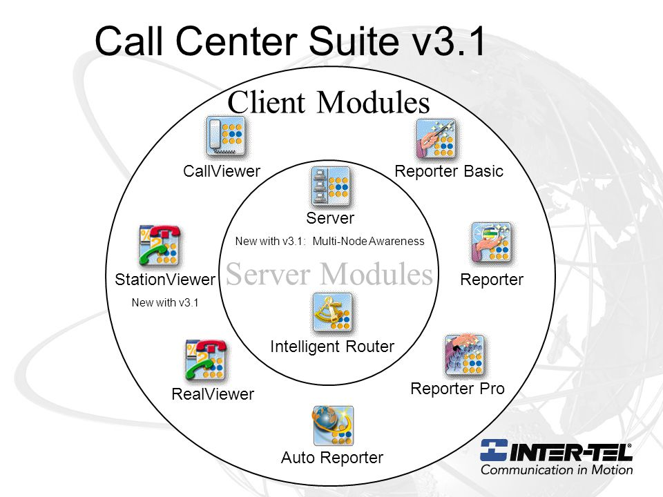 Call Center Suite v3.1 Server Modules Server New with v3.1: Multi-Node Awareness Reporter Pro Reporter CallViewer Reporter Basic Intelligent Router Au