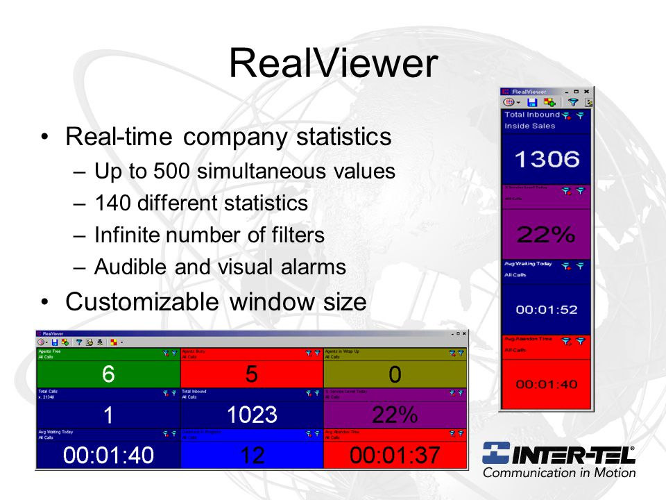 RealViewer Real-time company statistics –Up to 500 simultaneous values –140 different statistics –Infinite number of filters –Audible and visual alarms Customizable window size