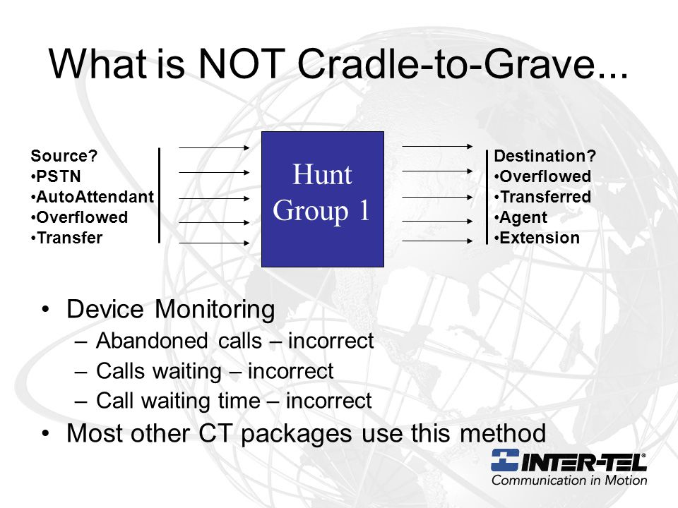 What is NOT Cradle-to-Grave...
