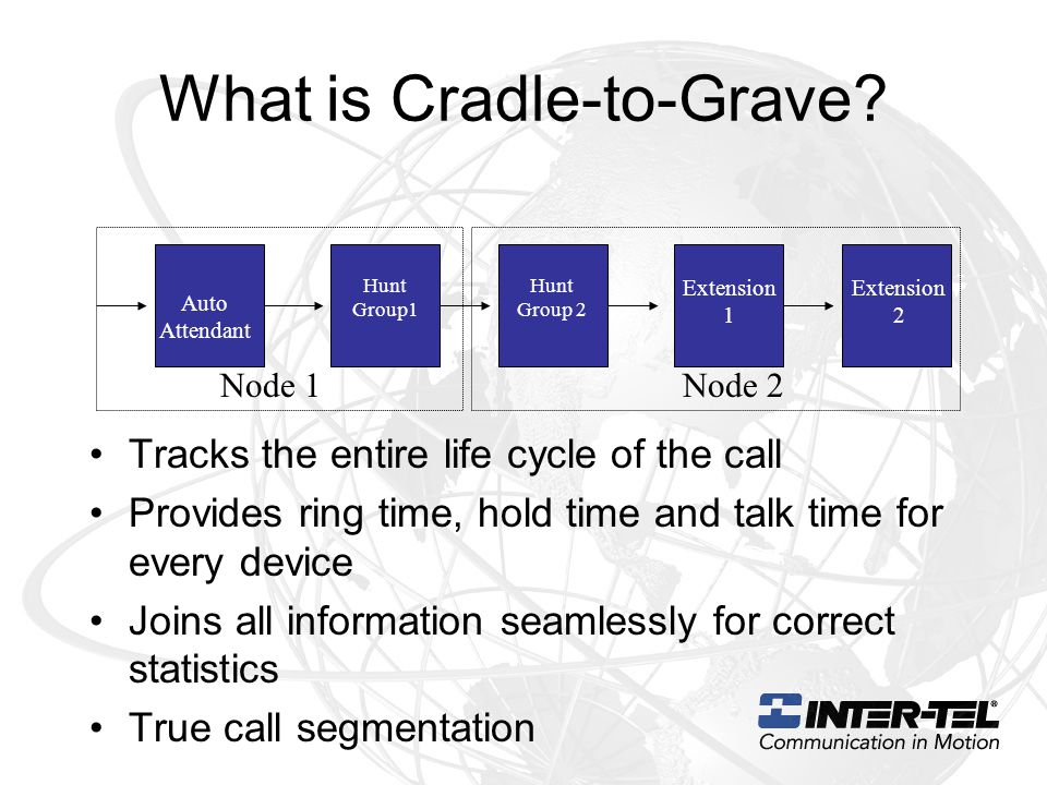 Hunt Group1 Auto Attendant Node 1 Hunt Group 2 Extension 1 Extension 2 Node 2 What is Cradle-to-Grave? Tracks the entire life cycle of the call Provid