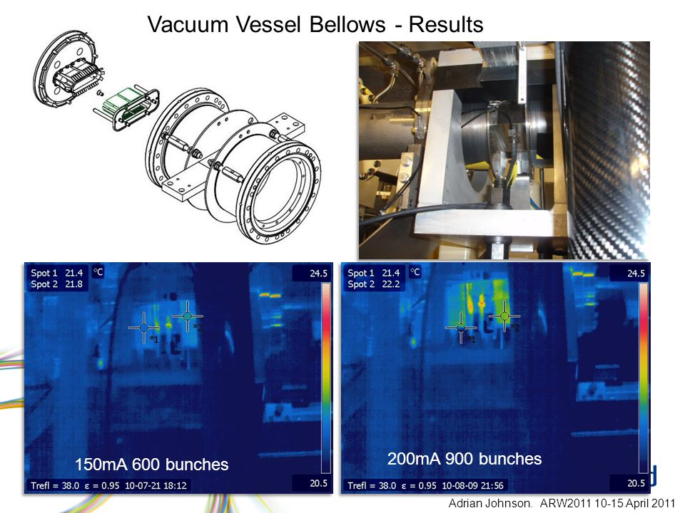 Vacuum Vessel Bellows - Results Adrian Johnson.