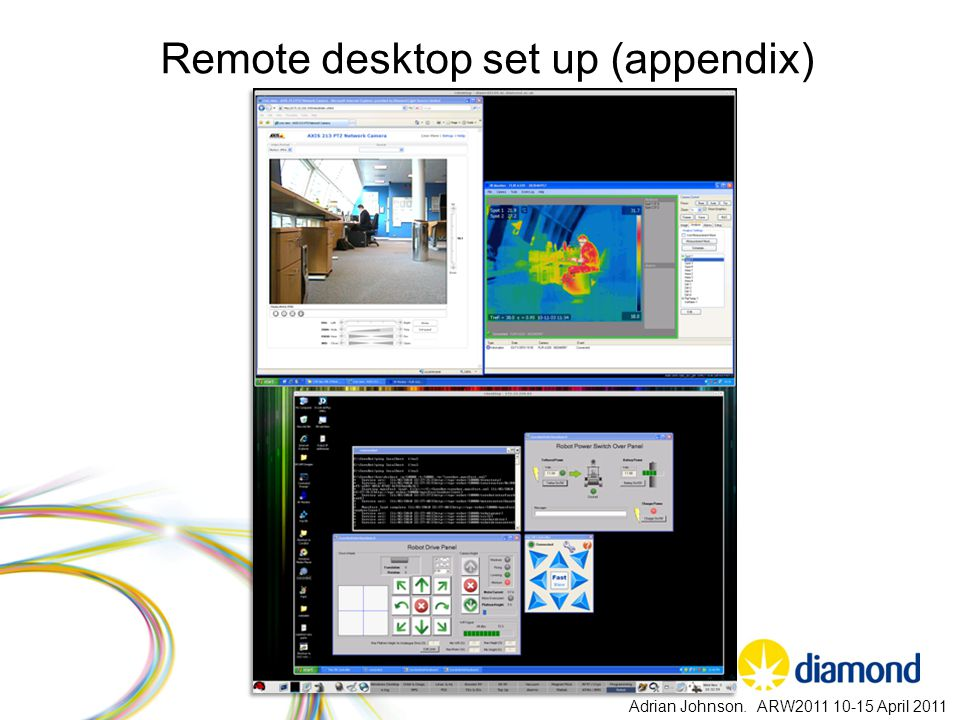 Remote desktop set up (appendix) Adrian Johnson. ARW2011 10-15 April 2011