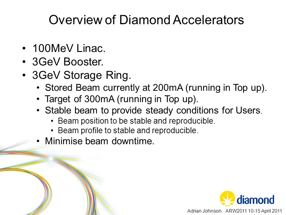 Overview of Diamond Accelerators Adrian Johnson. ARW2011 10-15 April 2011 100MeV Linac.