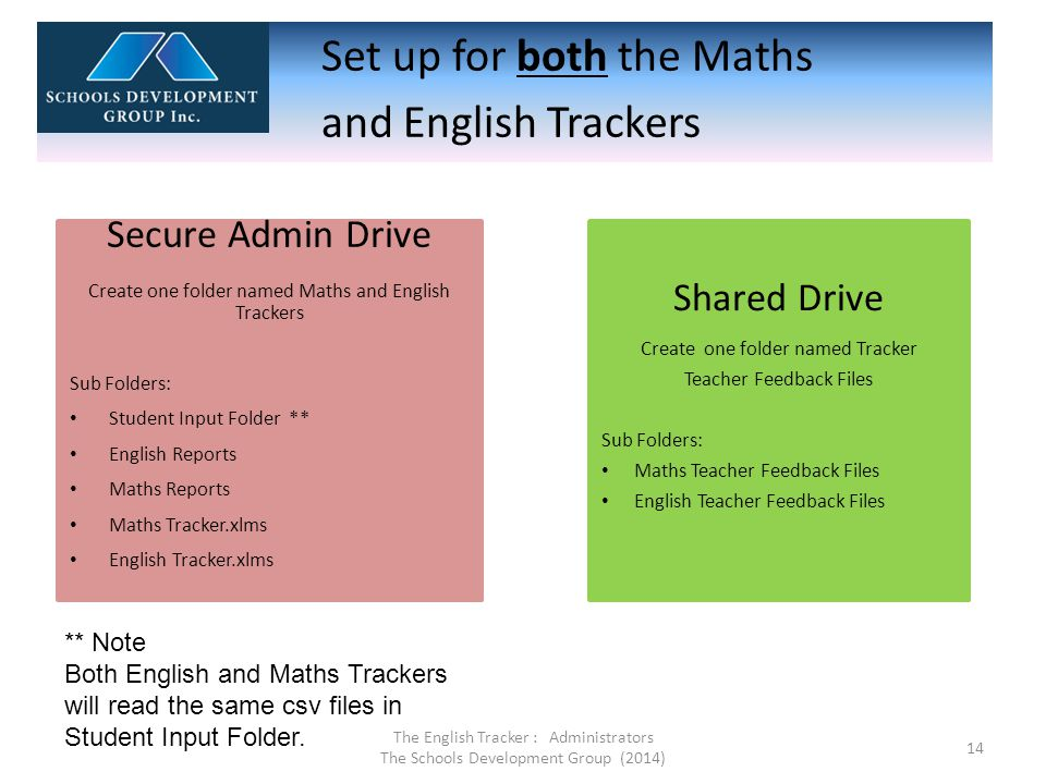 Set up for both the Maths and English Trackers The English Tracker : Administrators The Schools Development Group (2014) 14 Secure Admin Drive Create one folder named Maths and English Trackers Sub Folders: Student Input Folder ** English Reports Maths Reports Maths Tracker.xlms English Tracker.xlms Shared Drive Create one folder named Tracker Teacher Feedback Files Sub Folders: Maths Teacher Feedback Files English Teacher Feedback Files ** Note Both English and Maths Trackers will read the same csv files in Student Input Folder.