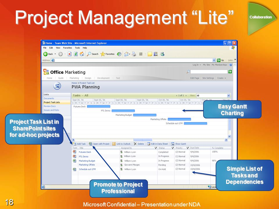 "18 Microsoft Confidential – Presentation under NDA Project Management ""Lite"" Project Task List in SharePoint sites for ad-hoc projects Promote to Proj"