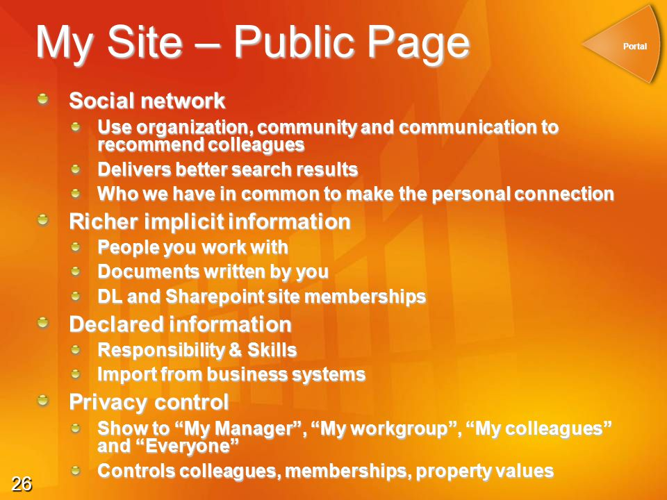 26 My Site – Public Page Social network Use organization, community and communication to recommend colleagues Delivers better search results Who we ha
