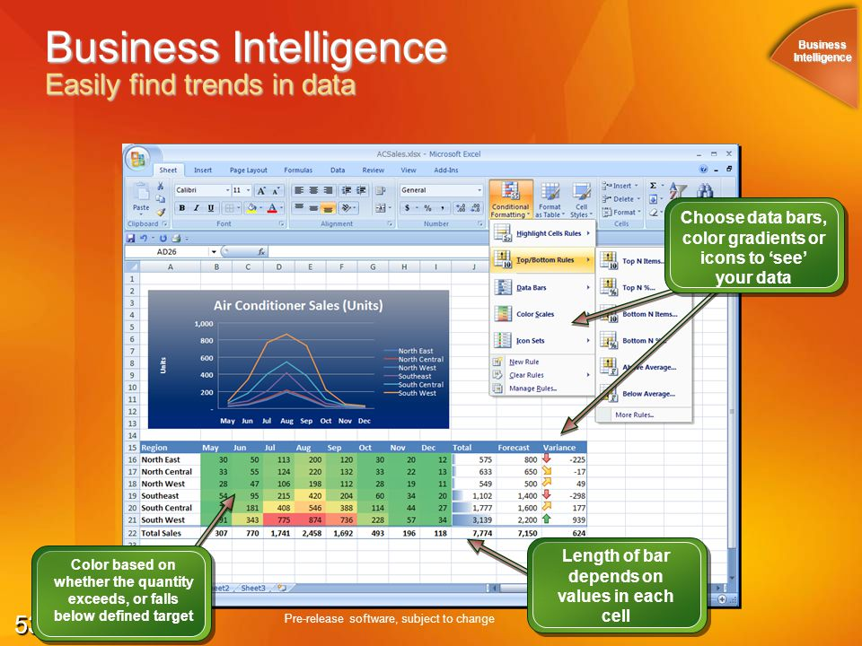 53 Business Intelligence Easily find trends in data Pre-release software, subject to change Length of bar depends on values in each cell Color based o