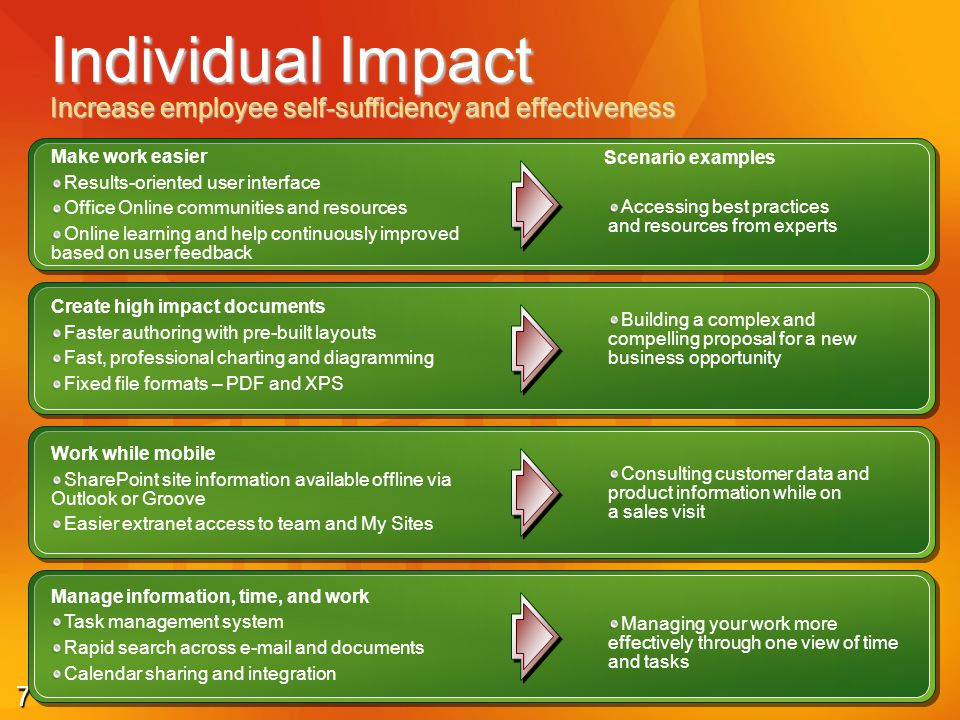7 Individual Impact Increase employee self-sufficiency and effectiveness Consulting customer data and product information while on a sales visit Build