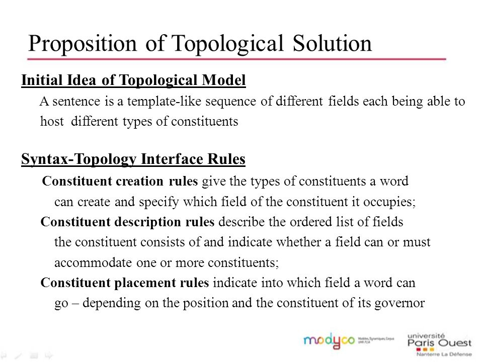 Proposition of Topological Solution Initial Idea of Topological Model A sentence is a template-like sequence of different fields each being able to host different types of constituents Syntax-Topology Interface Rules Constituent creation rules give the types of constituents a word can create and specify which field of the constituent it occupies; Constituent description rules describe the ordered list of fields the constituent consists of and indicate whether a field can or must accommodate one or more constituents; Constituent placement rules indicate into which field a word can go – depending on the position and the constituent of its governor