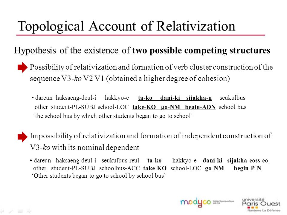 Topological Account of Relativization Hypothesis of the existence of two possible competing structures Possibility of relativization and formation of verb cluster construction of the sequence V3-ko V2 V1 (obtained a higher degree of cohesion) dareun haksaeng-deul-i hakkyo-e ta-ko dani-ki sijakha-n seukulbus other student-PL-SUBJ school-LOC take-KO go-NM begin-ADN school bus 'the school bus by which other students began to go to school' Impossibility of relativization and formation of independent construction of V3-ko with its nominal dependent dareun haksaeng-deul-i seukulbus-reul ta-ko hakkyo-e dani-ki sijakha-eoss-eo other student-PL-SUBJ schoolbus-ACC take-KO school-LOC go-NM begin-P-N 'Other students began to go to school by school bus'