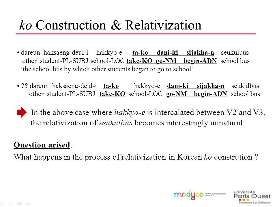 ko Construction & Relativization dareun haksaeng-deul-i hakkyo-e ta-ko dani-ki sijakha-n seukulbus other student-PL-SUBJ school-LOC take-KO go-NM begin-ADN school bus 'the school bus by which other students began to go to school' .