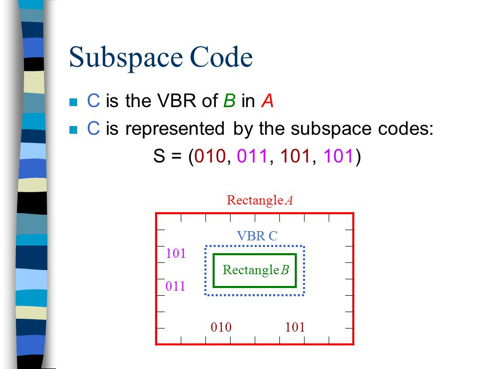 Rectangle B VBR C Subspace Code n C is the VBR of B in A n C is represented by the subspace codes: S = (010, 011, 101, 101) 010 011 101 Rectangle A