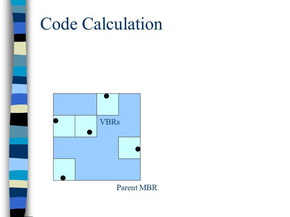 Code Calculation Parent MBR VBRs