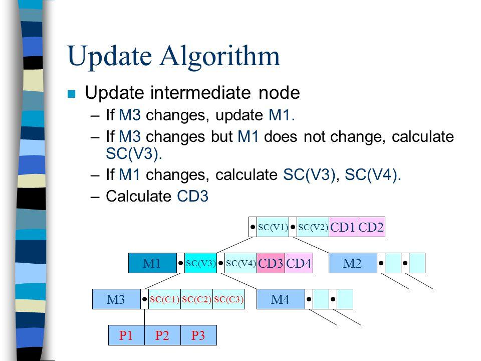 n Update intermediate node –If M3 changes, update M1.