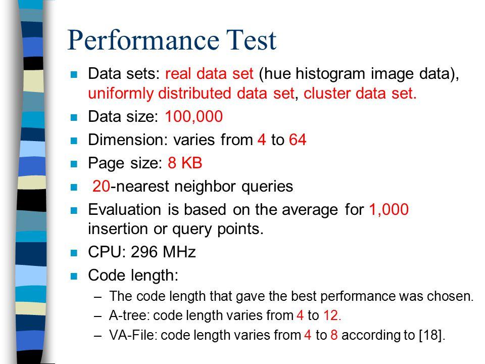 Performance Test n Data sets: real data set (hue histogram image data), uniformly distributed data set, cluster data set.
