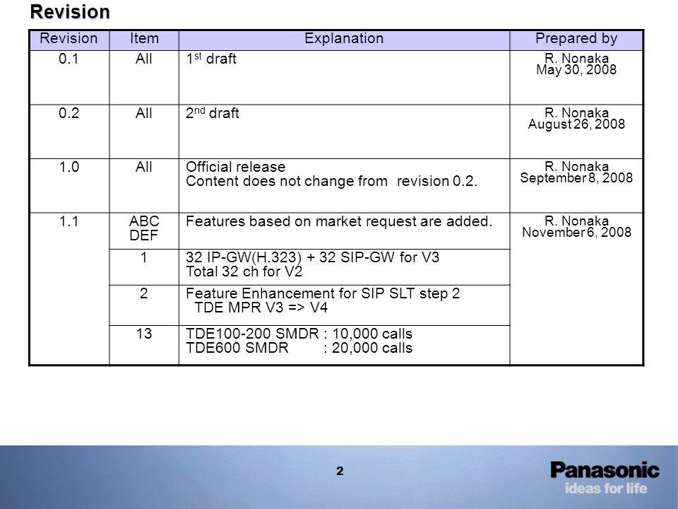 2 RevisionItemExplanationPrepared by 0.1All1 st draft R. Nonaka May 30, 2008 0.2All2 nd draft R. Nonaka August 26, 2008 1.0All Official release Conten
