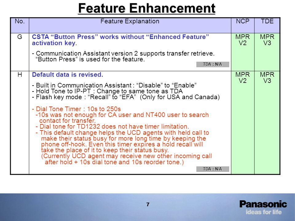 """7 Feature Enhancement No.Feature ExplanationNCPTDE G CSTA """"Button Press"""" works without """"Enhanced Feature"""" activation key. - Communication Assistant ve"""