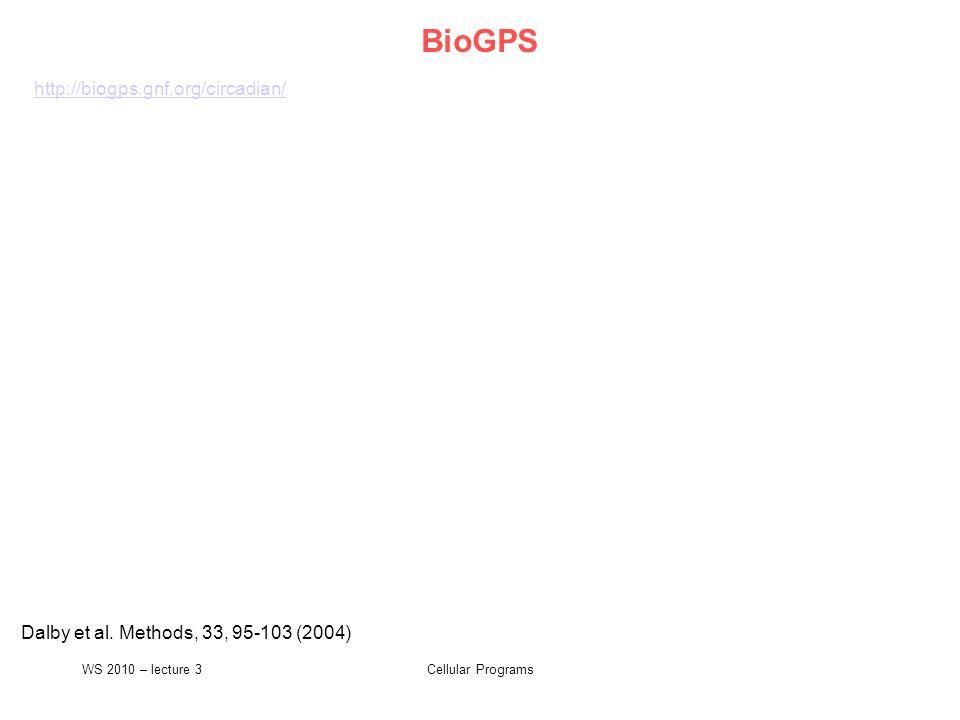 Cellular Programs BioGPS Dalby et al.