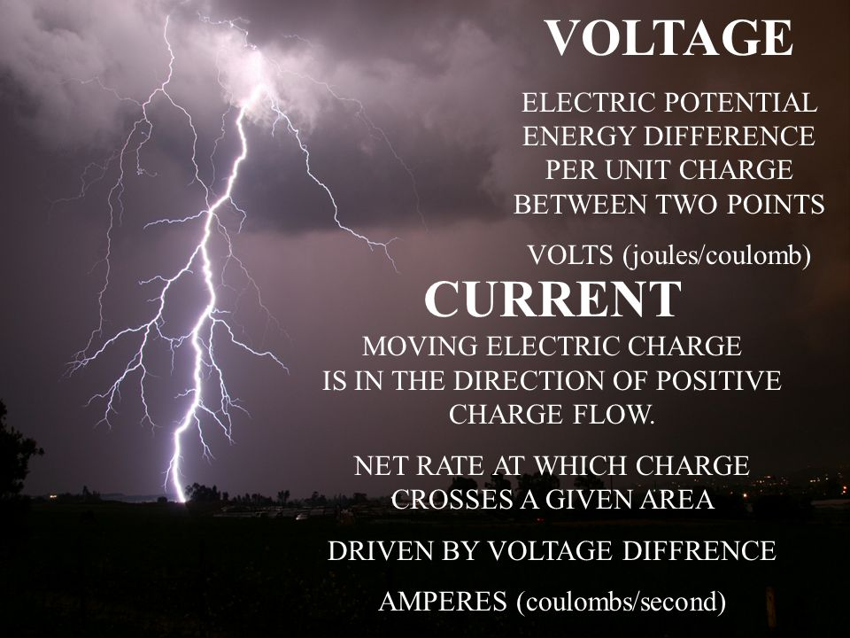 VOLTAGE ELECTRIC POTENTIAL ENERGY DIFFERENCE PER UNIT CHARGE BETWEEN TWO POINTS VOLTS (joules/coulomb) CURRENT MOVING ELECTRIC CHARGE IS IN THE DIRECTION OF POSITIVE CHARGE FLOW.