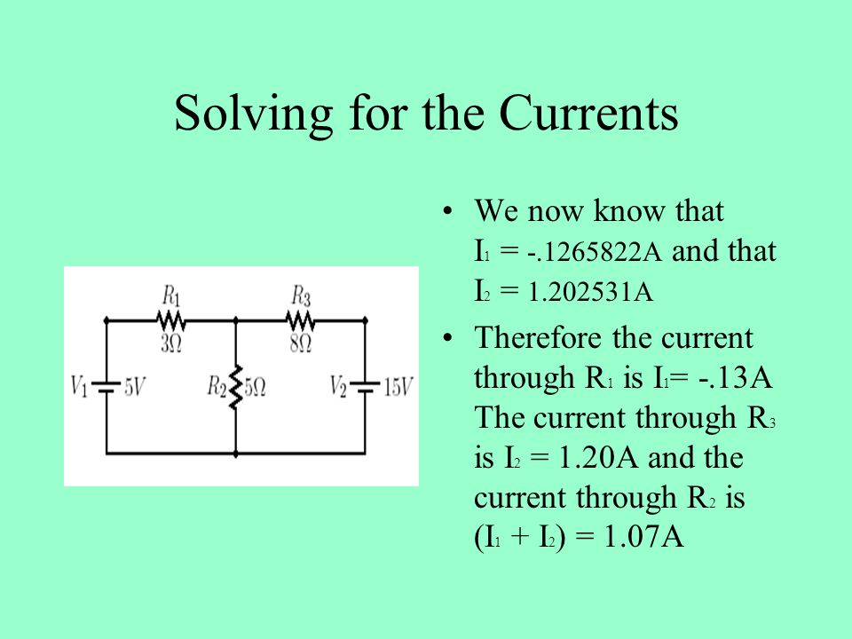 Solving for the Currents We now know that I 1 = -.1265822A and that I 2 = 1.202531A Therefore the current through R 1 is I 1 = -.13A The current through R 3 is I 2 = 1.20A and the current through R 2 is (I 1 + I 2 ) = 1.07A