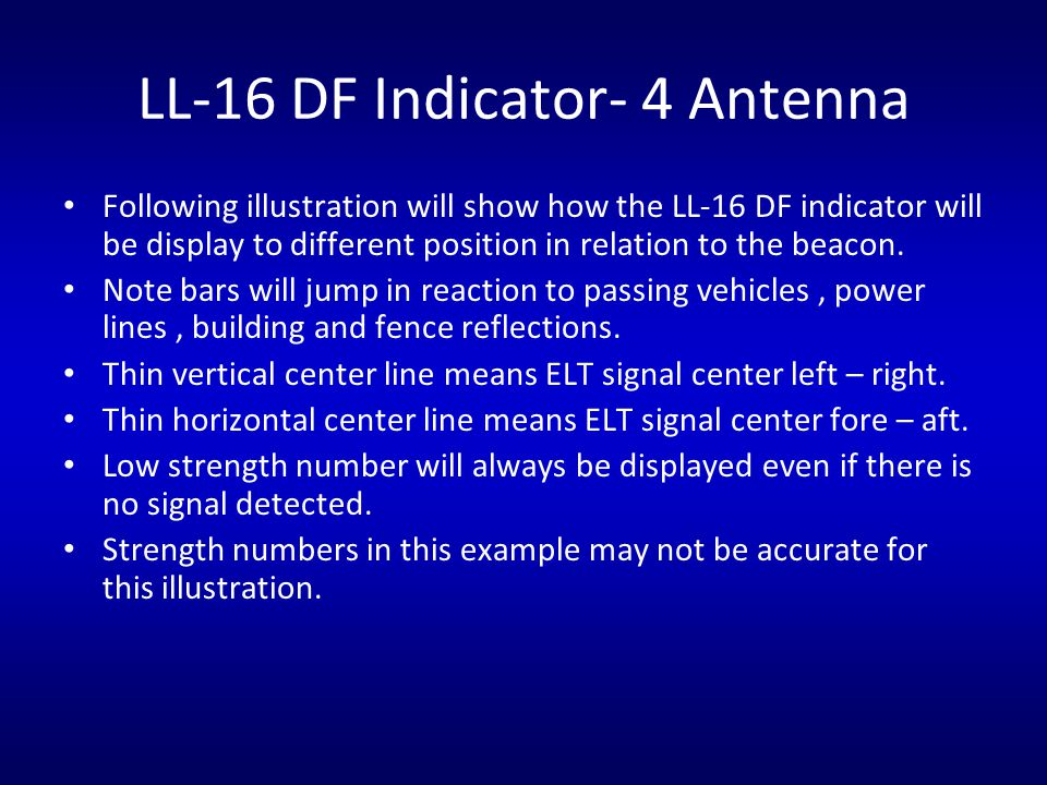 LL-16 DF Indicator- 4 Antenna Following illustration will show how the LL-16 DF indicator will be display to different position in relation to the bea