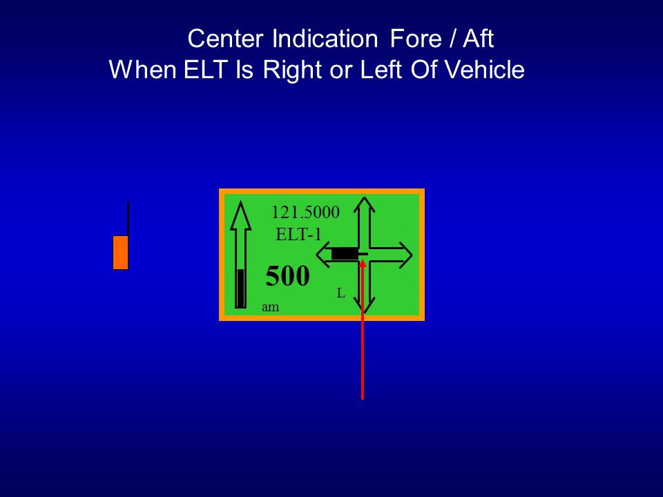 121.5000 ELT-1 L am 500 Center Indication Fore / Aft When ELT Is Right or Left Of Vehicle