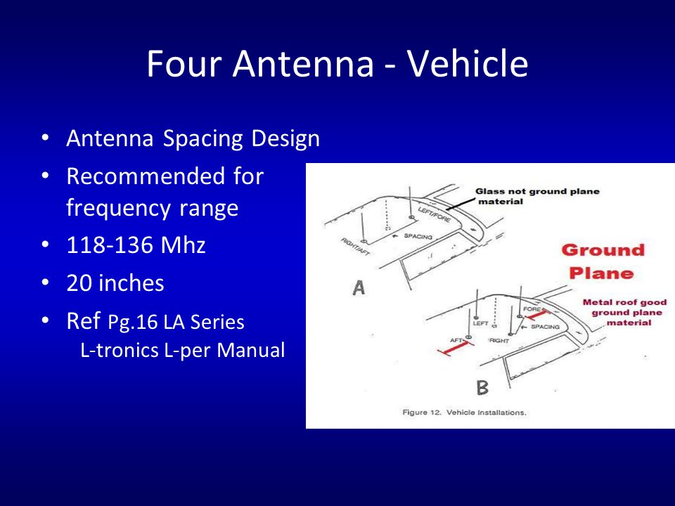1.You will find that the antennas are connected in couples and are identified at the base Left / Right or Fore / Aft.