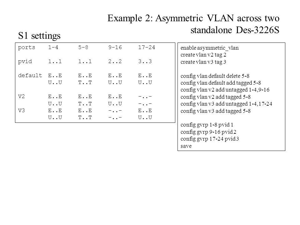 enable asymmetric_vlan create vlan v2 tag 2 create vlan v3 tag 3 config vlan default delete 5-8 config vlan default add tagged 5-8 config vlan v2 add untagged 1-4,9-16 config vlan v2 add tagged 5-8 config vlan v3 add untagged 1-4,17-24 config vlan v3 add tagged 5-8 config gvrp 1-8 pvid 1 config gvrp 9-16 pvid 2 config gvrp 17-24 pvid 3 save ports 1-4 5-89-1617-24 pvid 1..11..12..23..3 defaultE..E E..EE..EE..E U..UT..TU..UU..U V2E..E E..EE..E-..- U..UT..TU..U-..- V3E..E E..E-..-E..E U..UT..T-..-U..U S1 settings Example 2: Asymmetric VLAN across two standalone Des-3226S