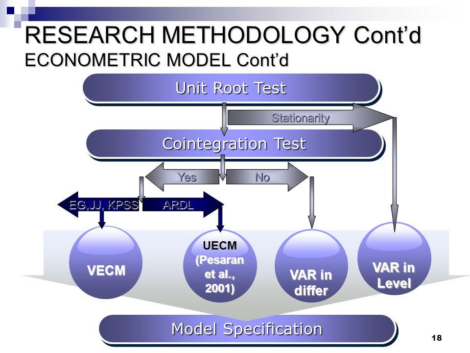 18 Model Specification Cointegration Test No VAR in differ Yes UECM (Pesaran et al., 2001) VECM Unit Root Test Stationarity VAR in Level EG,JJ, KPSS A