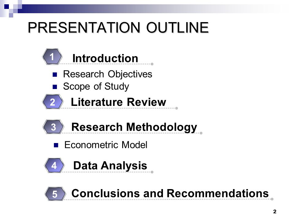 2 PRESENTATION OUTLINE Research Objectives Scope of Study Introduction 1 Literature Review 2 Research Methodology 3 Econometric Model Data Analysis 4 Conclusions and Recommendations 5 5