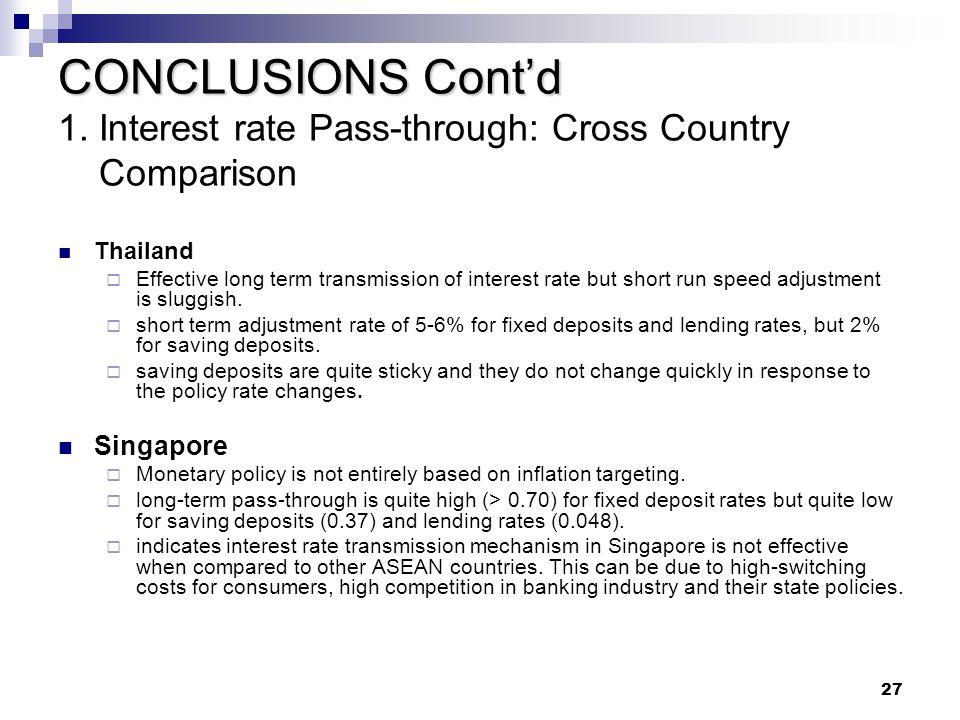 27 CONCLUSIONS Cont'd CONCLUSIONS Cont'd 1. Interest rate Pass-through: Cross Country Comparison Thailand  Effective long term transmission of intere