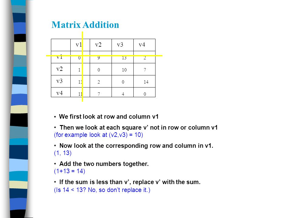 v1v3v4v2 v1 v4 v3 v2 0 0 0 0 17 213 2 7411 9 10 14 Matrix Addition We first look at row and column v1 Then we look at each square v' not in row or col