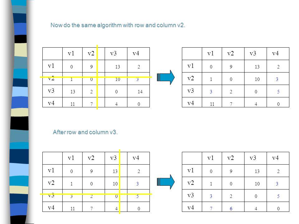 v1v3v4v2 v1 v4 v3 v2 0 0 0 0 1 3 213 2 7411 9 10 14 v1v3v4v2 v1 v4 v3 v2 0 0 0 0 1 3 213 32 7411 9 10 5 v1v3v4v2 v1 v4 v3 v2 0 0 0 0 1 3 213 32 7411 9 10 v1v3v4v2 v1 v4 v3 v2 0 0 0 0 1 3 213 32 647 9 10 5 Now do the same algorithm with row and column v2.
