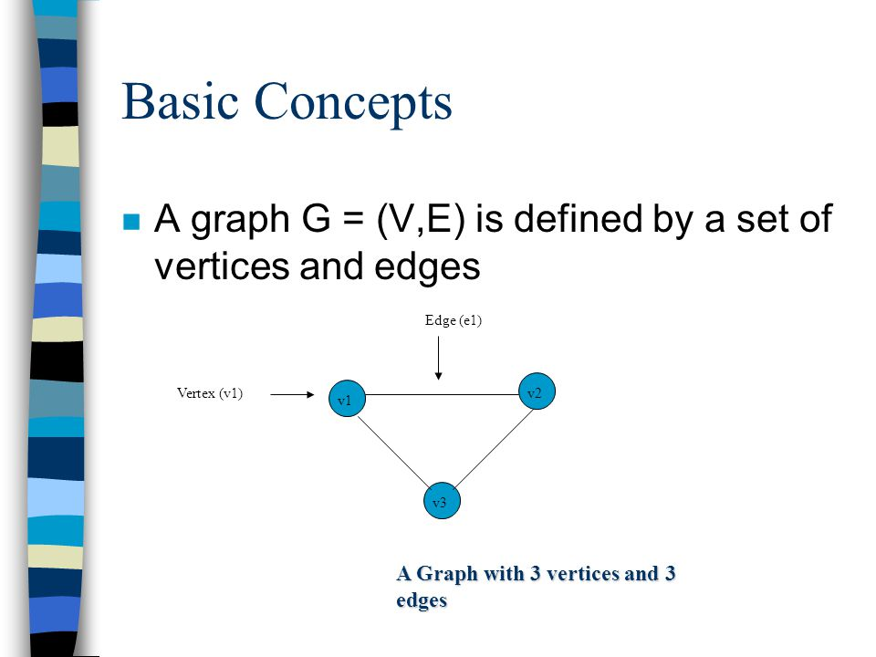 Basic Concepts n A graph G = (V,E) is defined by a set of vertices and edges v3 v1 v2Vertex (v1) Edge (e1) A Graph with 3 vertices and 3 edges