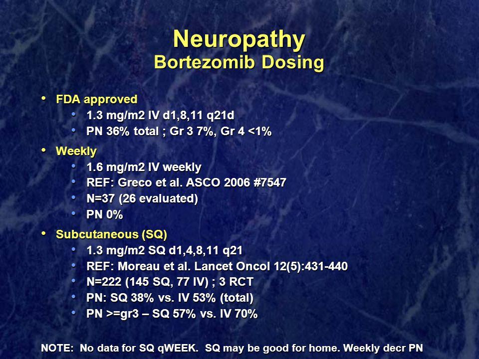 Neuropathy Bortezomib Dosing FDA approved FDA approved 1.3 mg/m2 IV d1,8,11 q21d 1.3 mg/m2 IV d1,8,11 q21d PN 36% total ; Gr 3 7%, Gr 4 <1% PN 36% total ; Gr 3 7%, Gr 4 <1% Weekly Weekly 1.6 mg/m2 IV weekly 1.6 mg/m2 IV weekly REF: Greco et al.