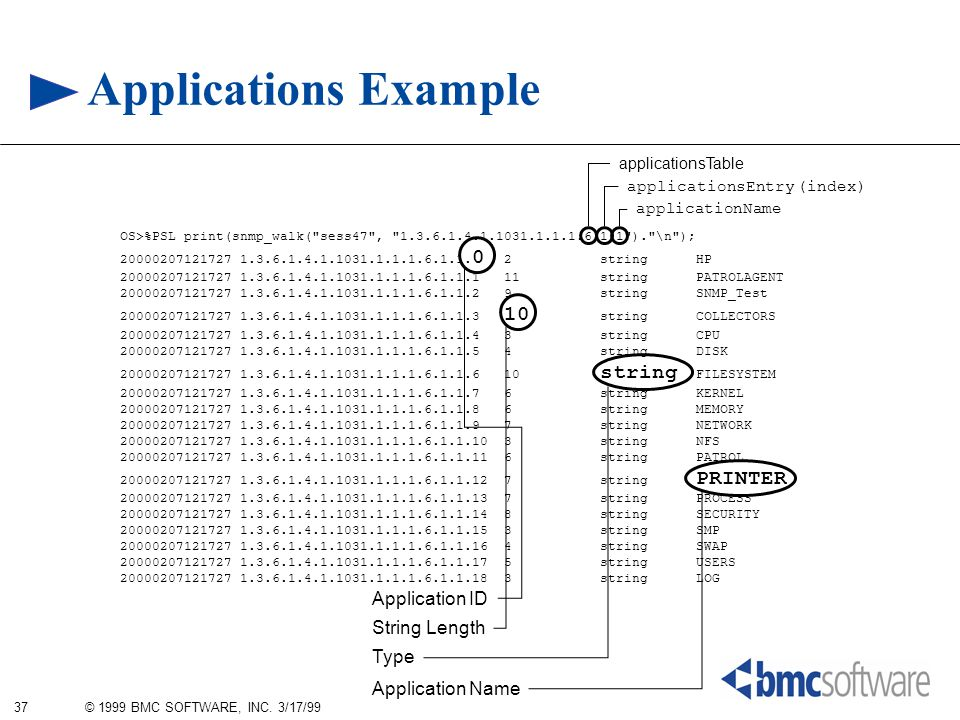 37 © 1999 BMC SOFTWARE, INC. 3/17/99 Applications Example OS>%PSL print(snmp_walk(