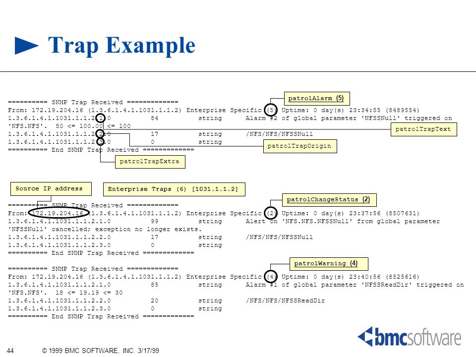 44 © 1999 BMC SOFTWARE, INC. 3/17/99 Trap Example ========== SNMP Trap Received ============= From: 172.19.204.16 (1.3.6.1.4.1.1031.1.1.2) Enterprise