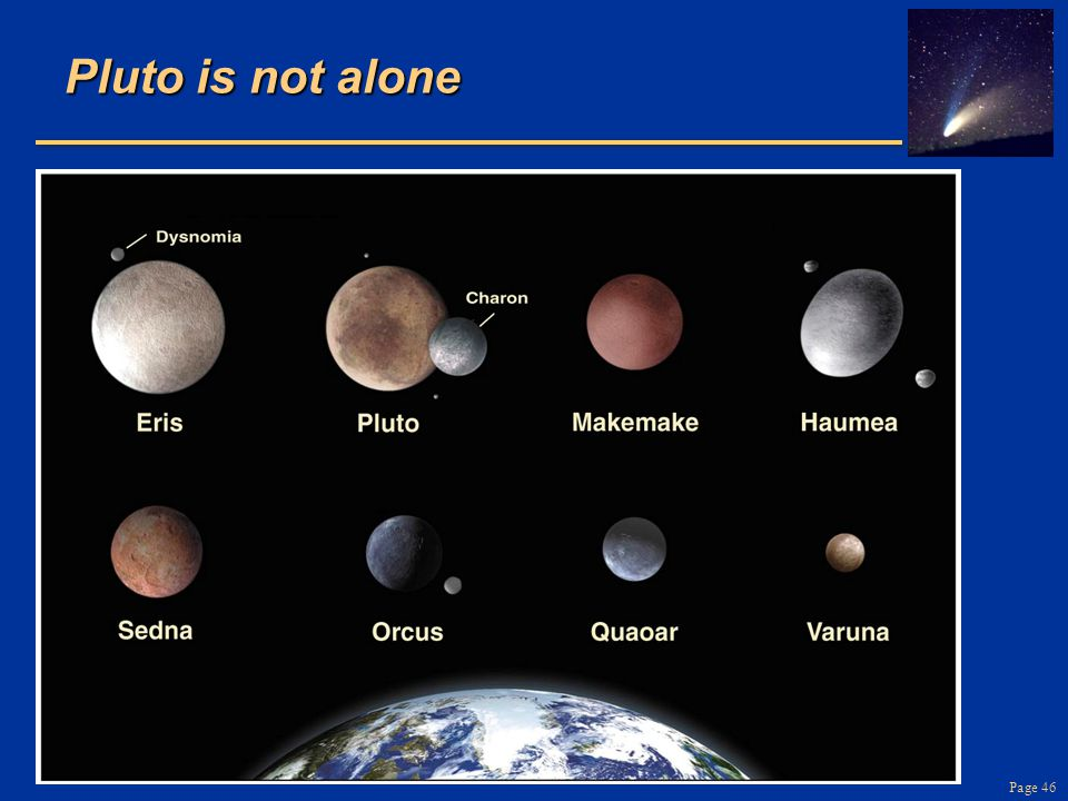 Page 46 Pluto is not alone