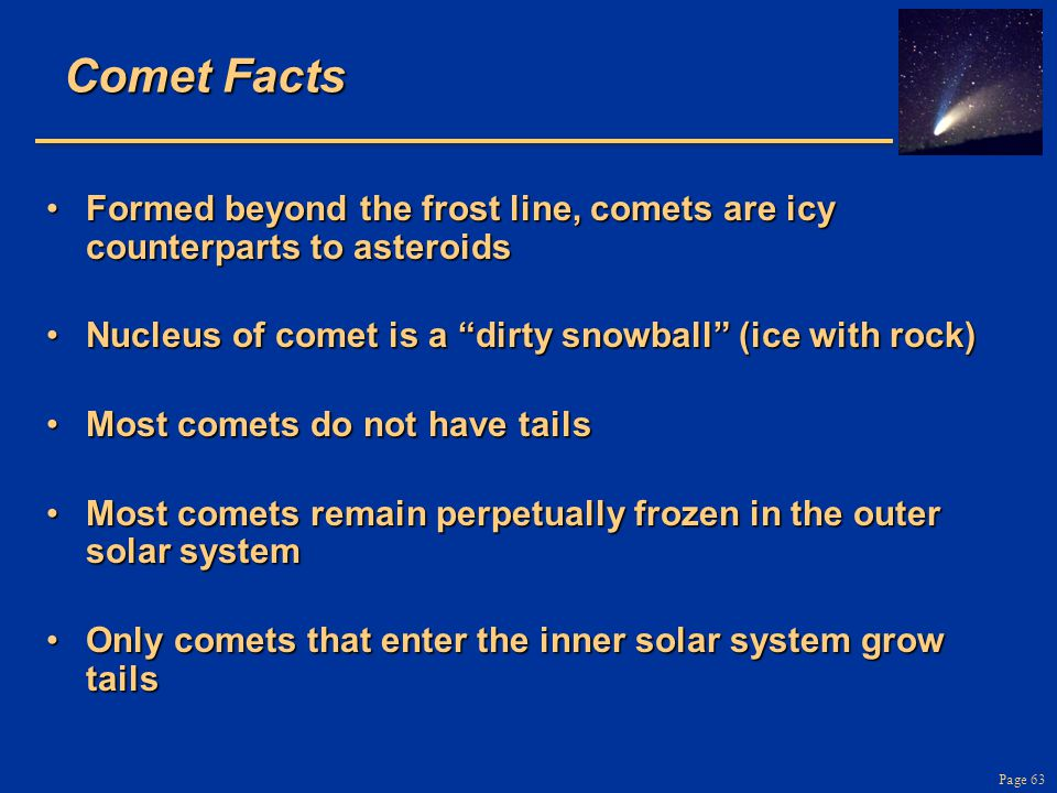 Page 63 Comet Facts Formed beyond the frost line, comets are icy counterparts to asteroidsFormed beyond the frost line, comets are icy counterparts to asteroids Nucleus of comet is a dirty snowball (ice with rock)Nucleus of comet is a dirty snowball (ice with rock) Most comets do not have tailsMost comets do not have tails Most comets remain perpetually frozen in the outer solar systemMost comets remain perpetually frozen in the outer solar system Only comets that enter the inner solar system grow tailsOnly comets that enter the inner solar system grow tails