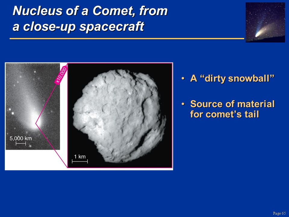 """Page 65 Nucleus of a Comet, from a close-up spacecraft A """"dirty snowball""""A """"dirty snowball"""" Source of material for comet's tailSource of material for"""