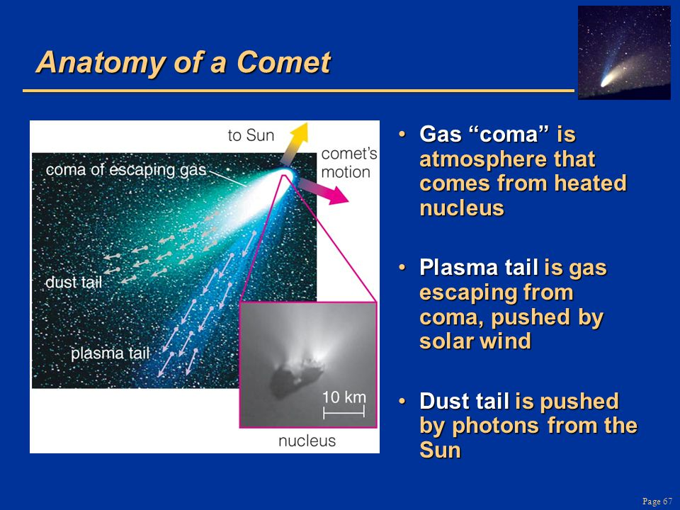 """Page 67 Anatomy of a Comet Gas """"coma"""" is atmosphere that comes from heated nucleusGas """"coma"""" is atmosphere that comes from heated nucleus Plasma tail"""