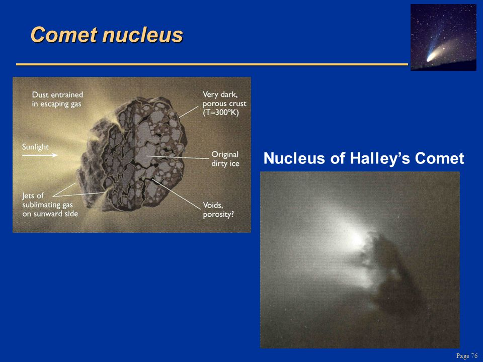 Page 76 Comet nucleus Nucleus of Halley's Comet