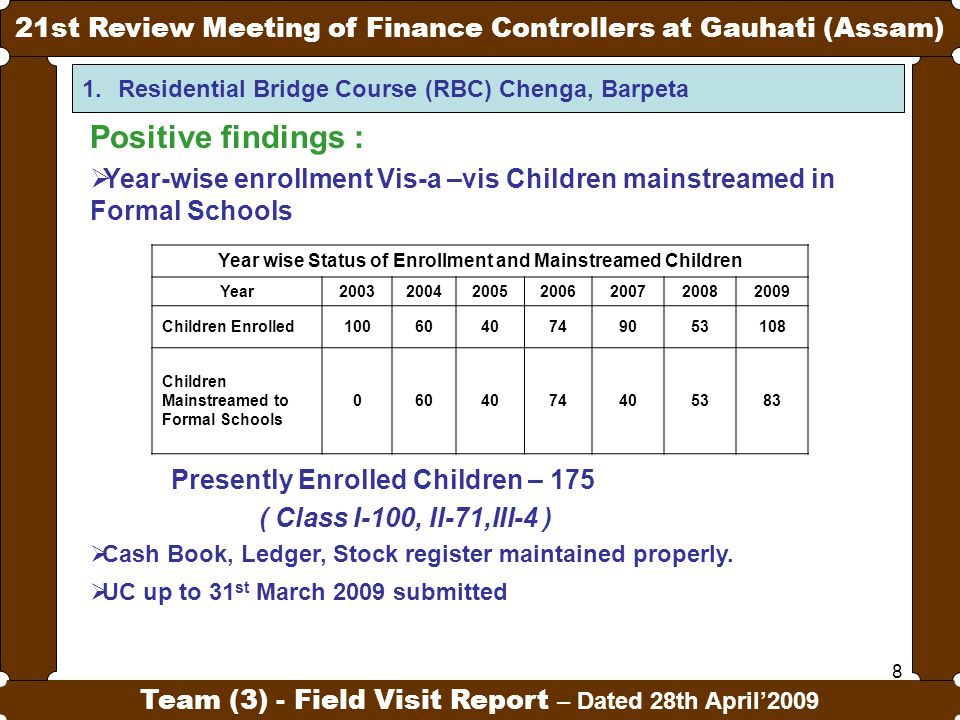 8 21st Review Meeting of Finance Controllers at Gauhati (Assam) Team (3) - Field Visit Report – Dated 28th April'2009 1.Residential Bridge Course (RBC