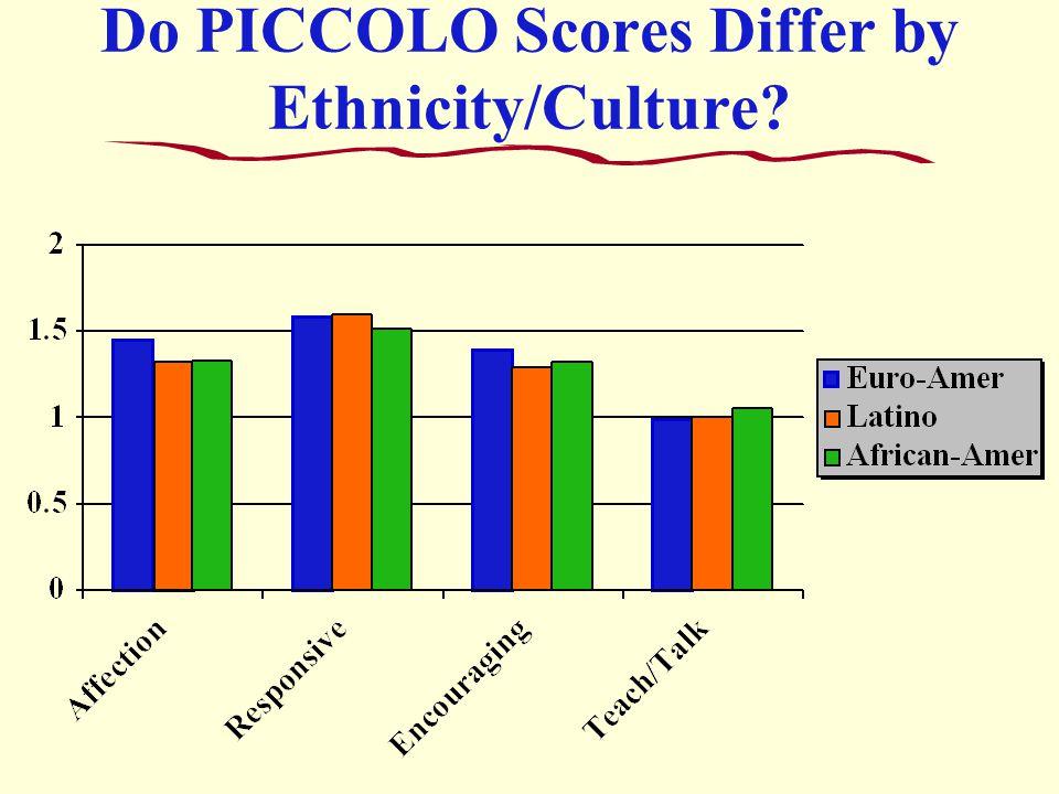 Do PICCOLO Scores Differ by Ethnicity/Culture?